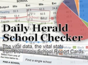 Daily Herald School Checker